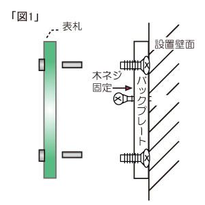 FGC-BP図1